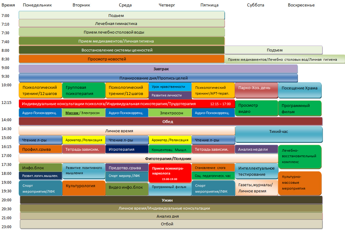 Расписание рабочих дней недели для пациентов нашего Центра